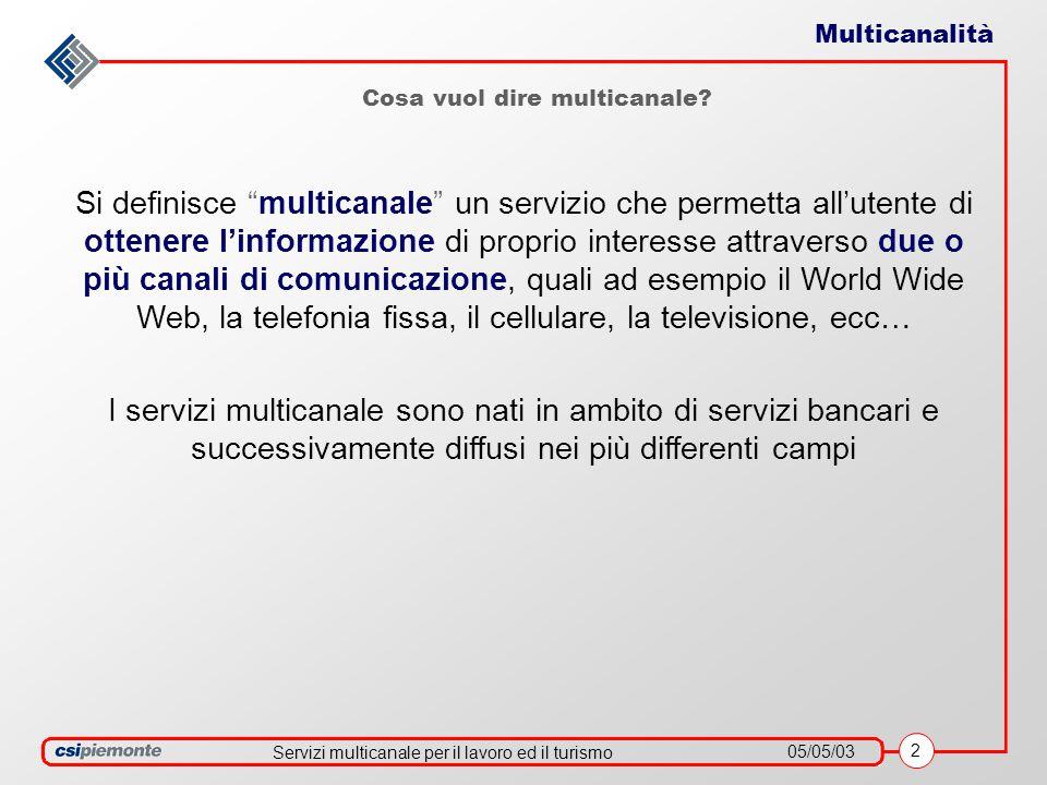 Servizi multicanale per il lavoro ed il turismo 05/05/03 2 Cosa vuol dire multicanale.