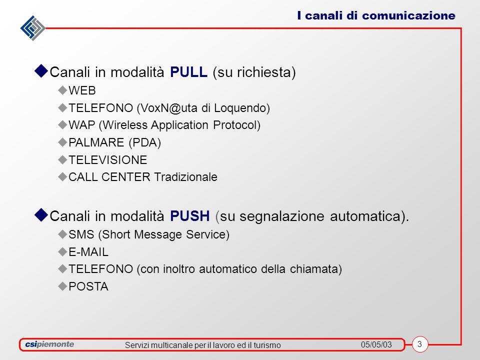 Servizi multicanale per il lavoro ed il turismo 05/05/03 3  Canali in modalità PULL (su richiesta)  WEB  TELEFONO (VoxN@uta di Loquendo)  WAP (Wireless Application Protocol)  PALMARE (PDA)  TELEVISIONE  CALL CENTER Tradizionale  Canali in modalità PUSH (su segnalazione automatica).