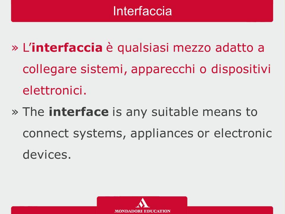 »L'interfaccia è qualsiasi mezzo adatto a collegare sistemi, apparecchi o dispositivi elettronici.