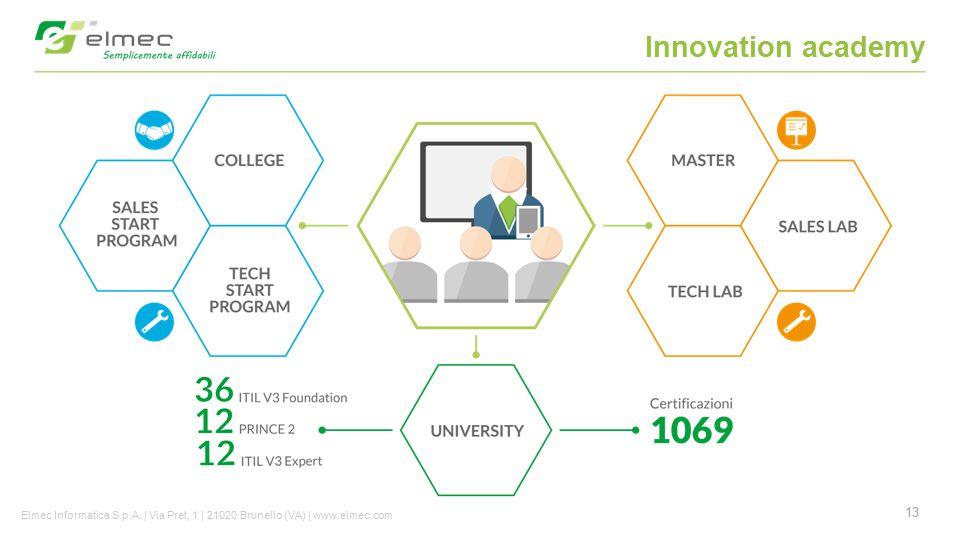 13 Innovation academy Elmec Informatica S.p.A. | Via Pret, 1 | 21020 Brunello (VA) | www.elmec.com