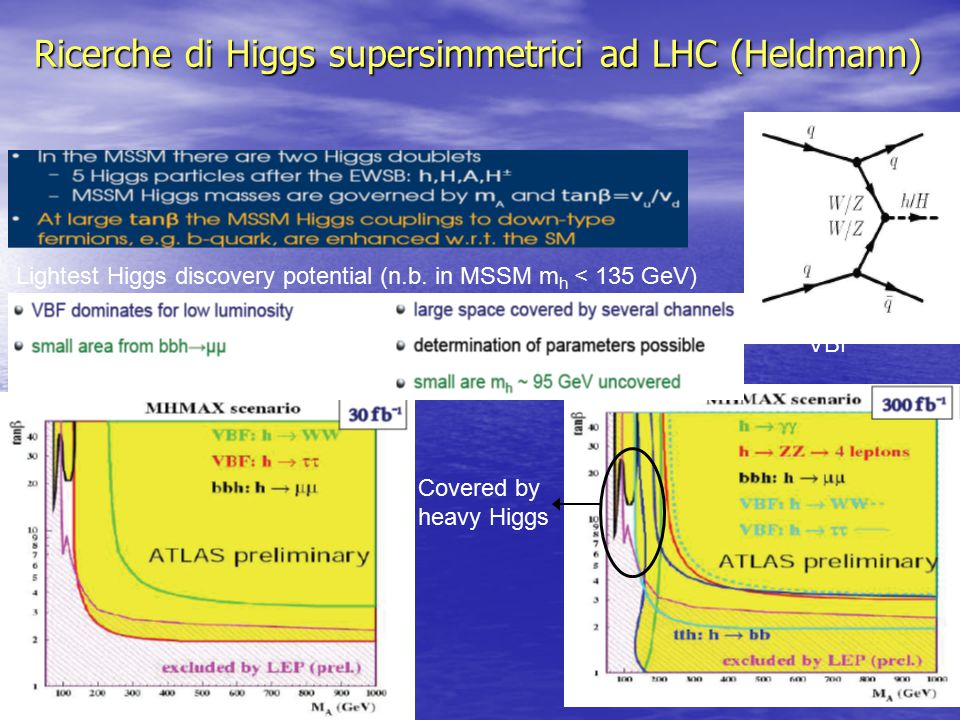 Ricerche di Higgs supersimmetrici ad LHC (Heldmann) Covered by heavy Higgs Lightest Higgs discovery potential (n.b.