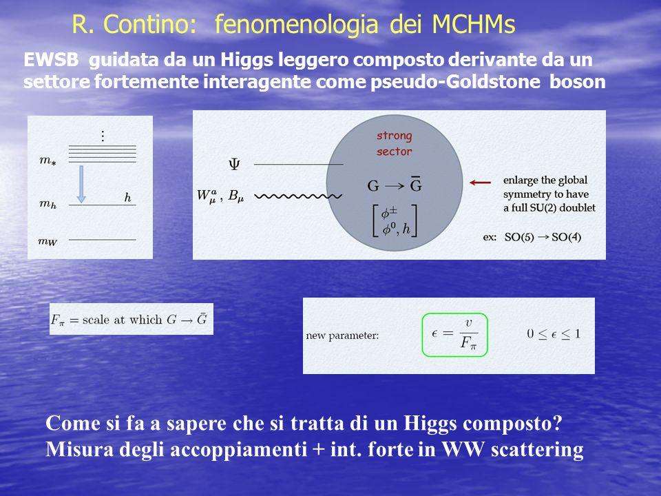 EWSB guidata da un Higgs leggero composto derivante da un settore fortemente interagente come pseudo-Goldstone boson R.