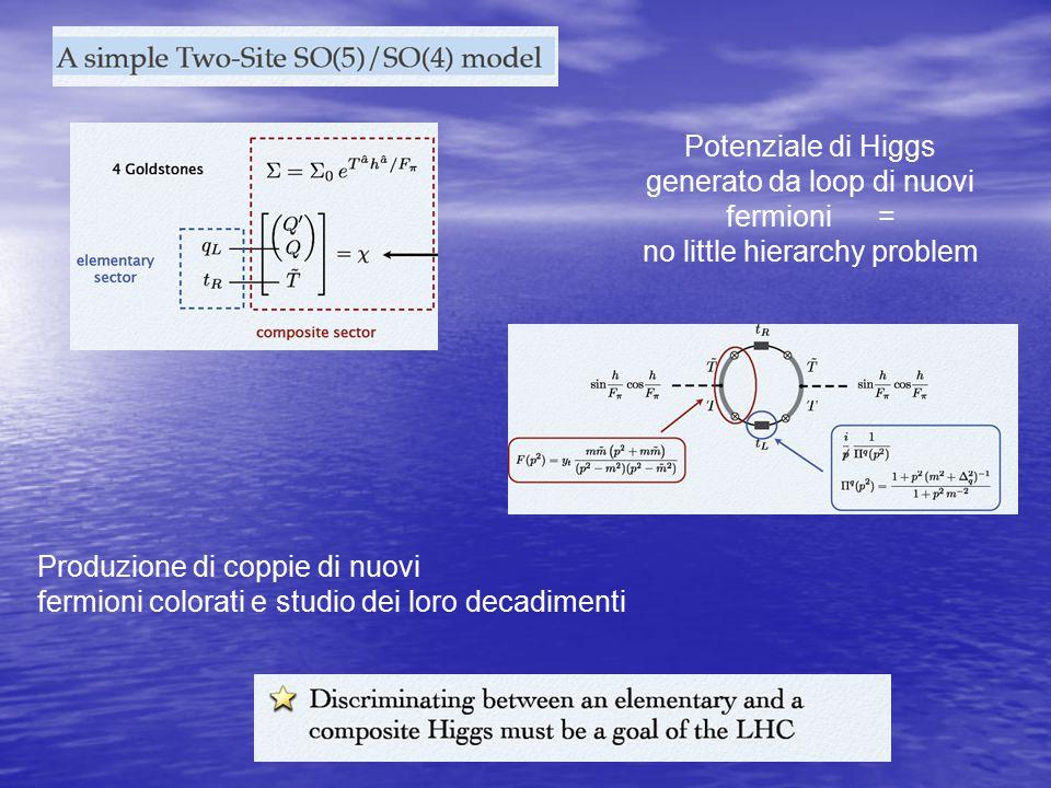 Potenziale di Higgs generato da loop di nuovi fermioni = no little hierarchy problem Produzione di coppie di nuovi fermioni colorati e studio dei loro decadimenti