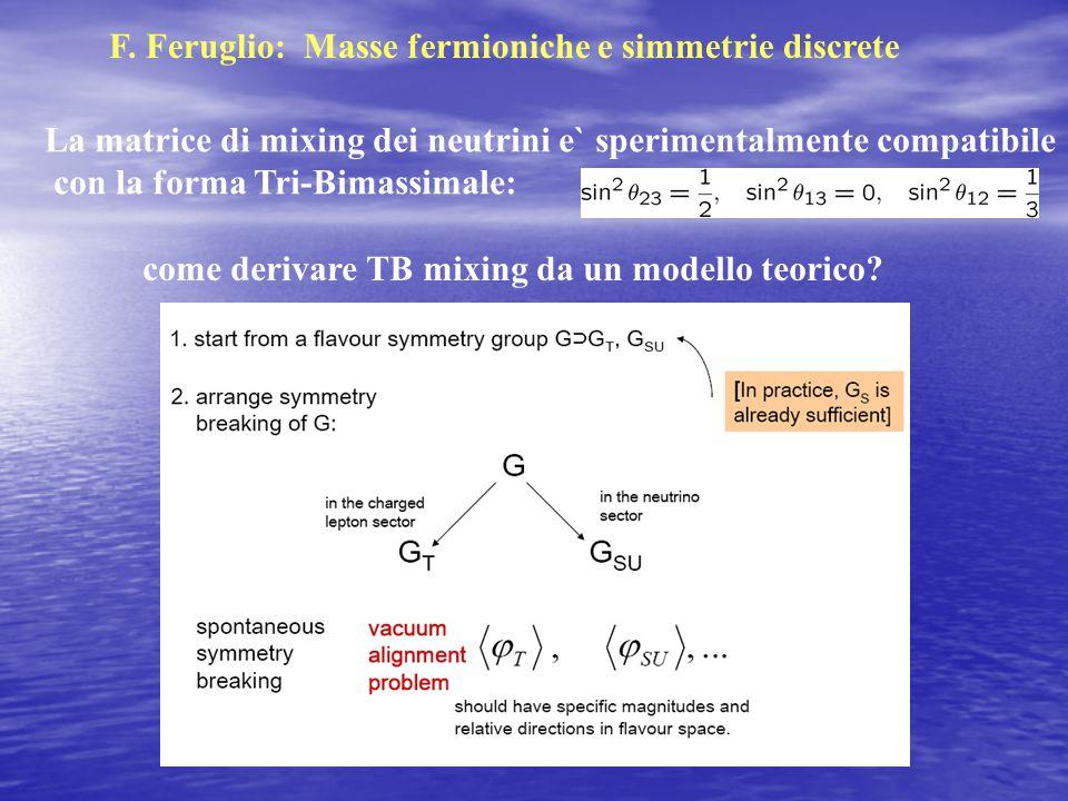 F. Feruglio: Masse fermioniche e simmetrie discrete La matrice di mixing dei neutrini e` sperimentalmente compatibile con la forma Tri-Bimassimale: co