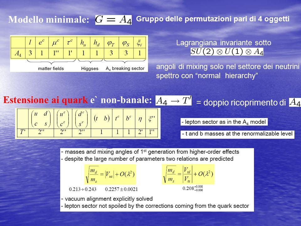 Modello minimale: Gruppo delle permutazioni pari di 4 oggetti Lagrangiana invariante sotto angoli di mixing solo nel settore dei neutrini spettro con normal hierarchy Estensione ai quark e` non-banale: = doppio ricoprimento di