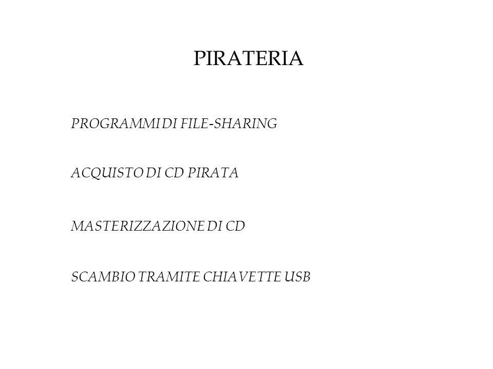 PIRATERIA PROGRAMMI DI FILE-SHARING ACQUISTO DI CD PIRATA MASTERIZZAZIONE DI CD SCAMBIO TRAMITE CHIAVETTE USB
