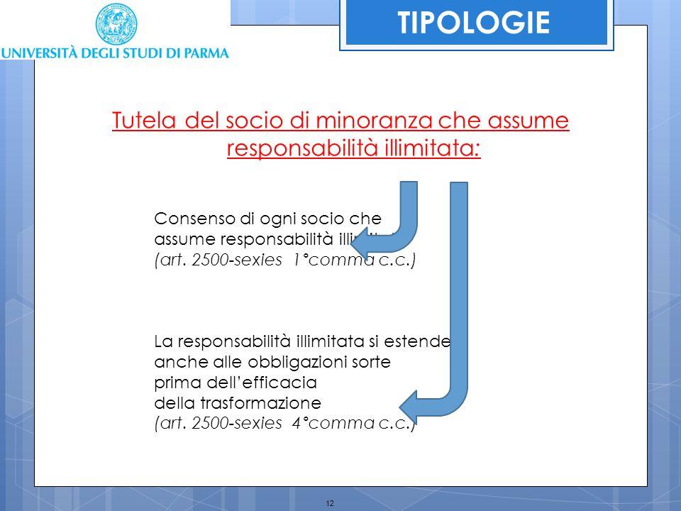 12 TIPOLOGIE Tutela del socio di minoranza che assume responsabilità illimitata: Consenso di ogni socio che assume responsabilità illimitata (art. 250