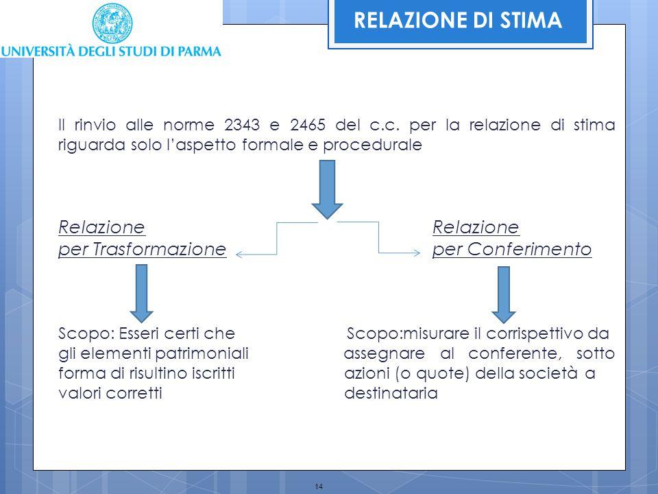 14 Il rinvio alle norme 2343 e 2465 del c.c. per la relazione di stima riguarda solo l'aspetto formale e procedurale Relazione per Trasformazione per