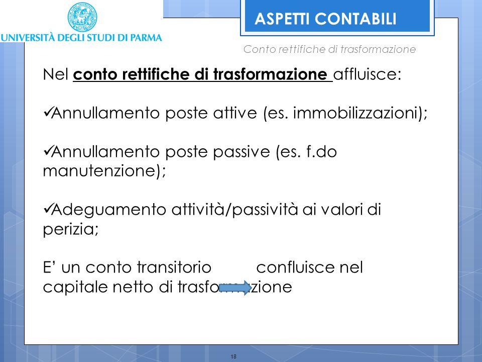 18 ASPETTI CONTABILI Nel conto rettifiche di trasformazione affluisce: Annullamento poste attive (es. immobilizzazioni); Annullamento poste passive (e