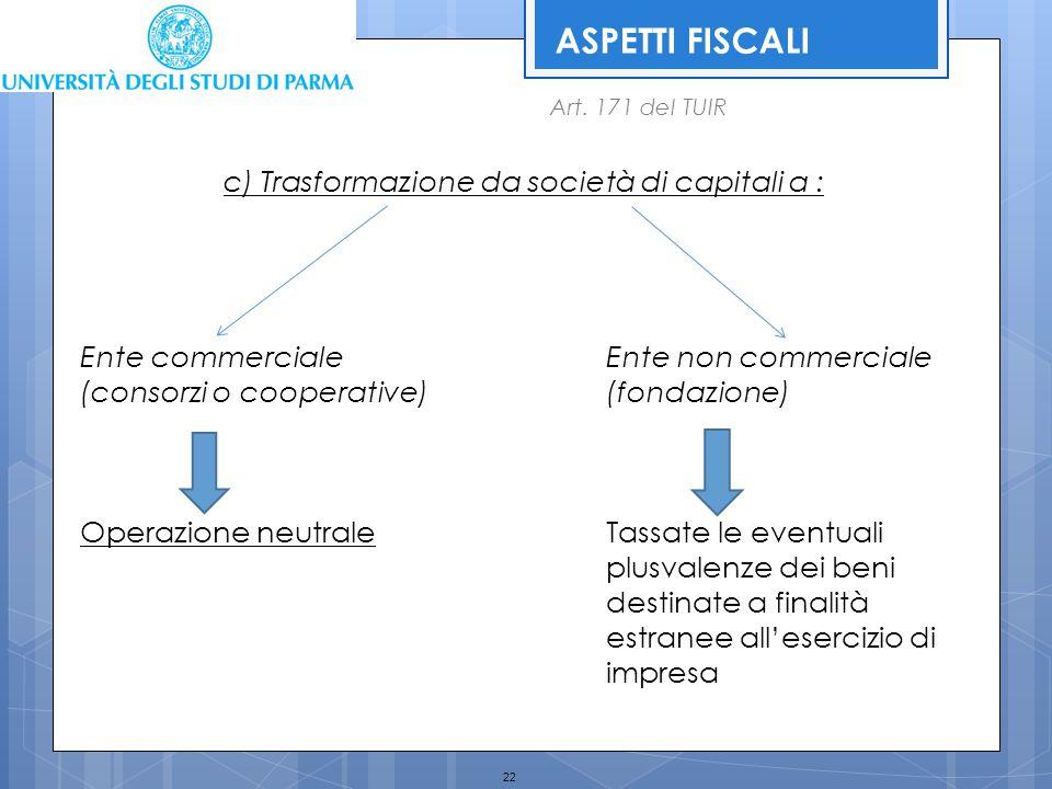 22 ASPETTI FISCALI Art. 171 del TUIR c) Trasformazione da società di capitali a : Ente commercialeEnte non commerciale (consorzi o cooperative) (fonda