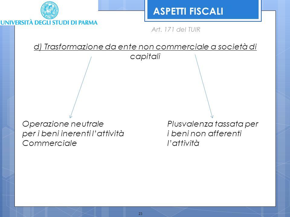 23 ASPETTI FISCALI Art. 171 del TUIR d) Trasformazione da ente non commerciale a società di capitali Operazione neutralePlusvalenza tassata per per i