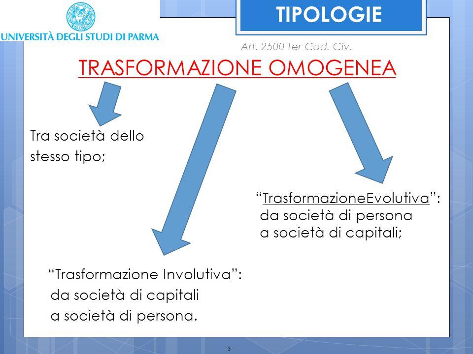 """3 TIPOLOGIE TRASFORMAZIONE OMOGENEA Tra società dello stesso tipo; """"TrasformazioneEvolutiva"""": da società di persona a società di capitali; """"Trasformaz"""