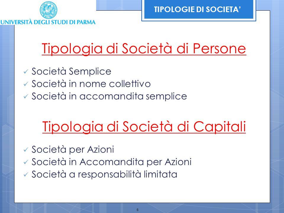 6 Tipologia di Società di Persone Società Semplice Società in nome collettivo Società in accomandita semplice Tipologia di Società di Capitali Società
