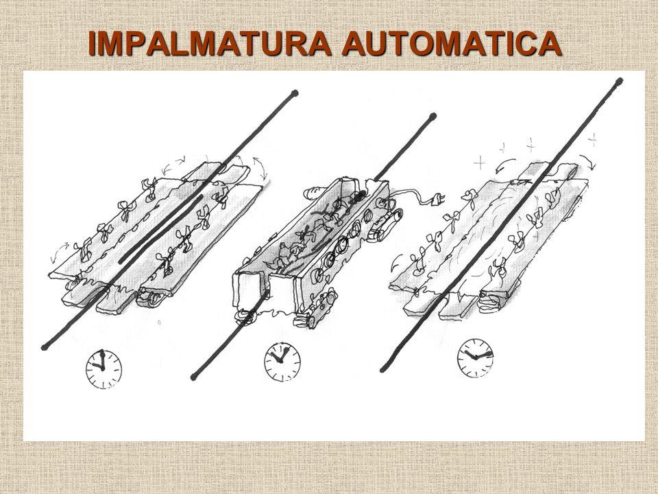IMPALMATURA AUTOMATICA