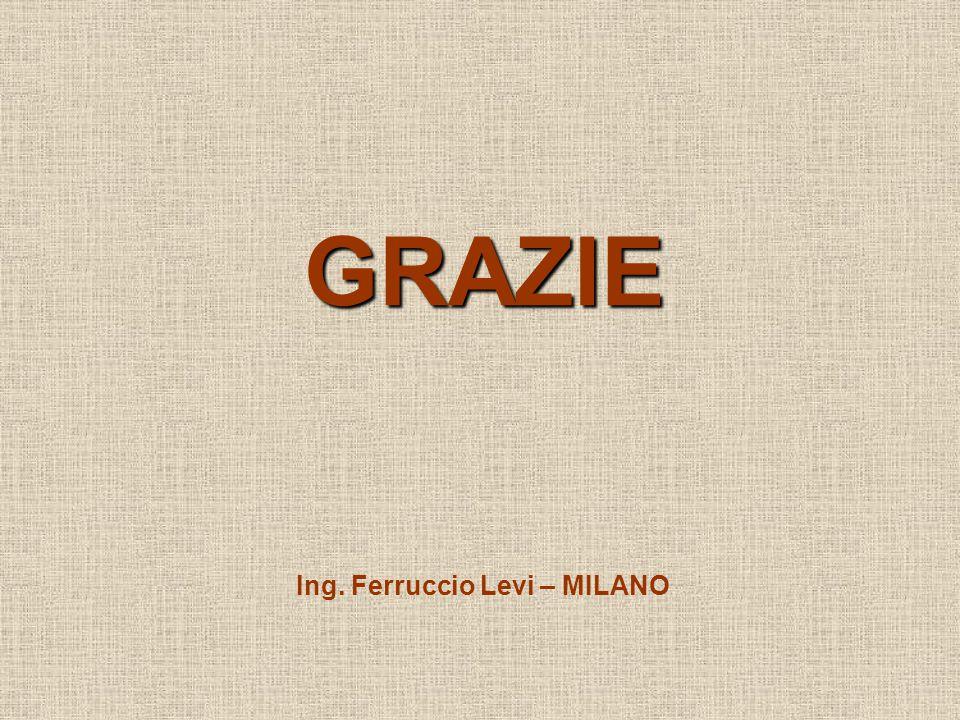 GRAZIE Ing. Ferruccio Levi – MILANO