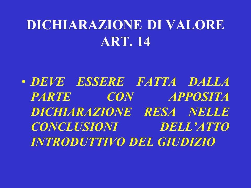 IMPORTI – ART. 13 CASI PARTICOLARI Sfratto per morosità: valore dei canoni non corrisposti alla data di notifica della convalida Sfratto per finita lo