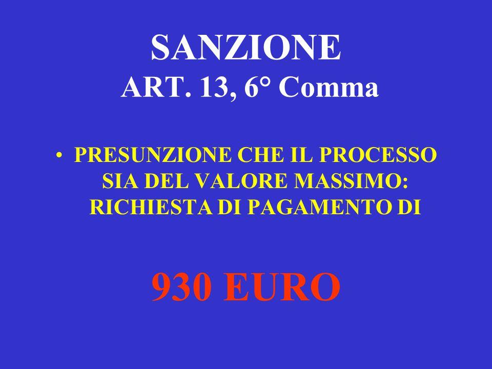 CONTROLLO DELL'UFFICIO ART. 15 Esistenza della dichiarazione (non sua veridicità) Deposito della ricevuta di versamento Importo della ricevuta corrisp