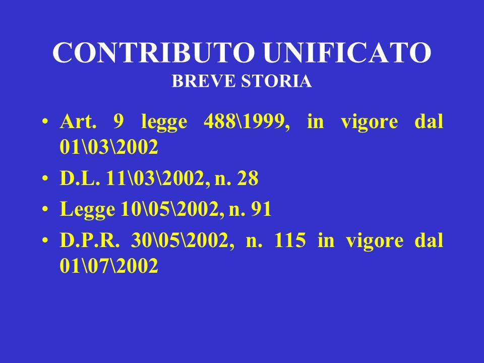 CONTRIBUTO UNIFICATO UNA STORIA INFINITA Dall'art. 9 della L. 488\99 Al D.P.R. 115\2002 e….. quali altre modifiche ci aspettano?