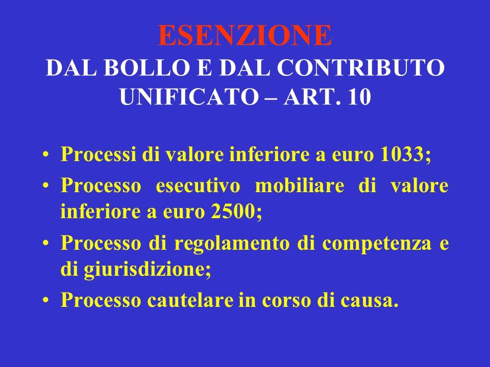ESENZIONE DAL BOLLO E DAL CONTRIBUTO UNIFICATO – ART. 10 Procedimenti di interdizione e inabilitazione; Procedimenti per la dichiarazione di assenza o