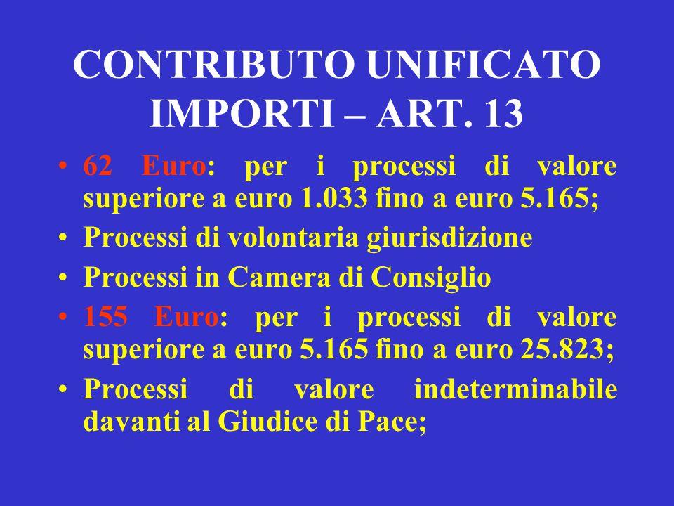 CONTRIBUTO UNIFICATO dove ne parla il testo unico? Articoli da 9 a 18: disciplina Articoli da 191 a 196: modalità di pagamento Articoli da 247 a 249: