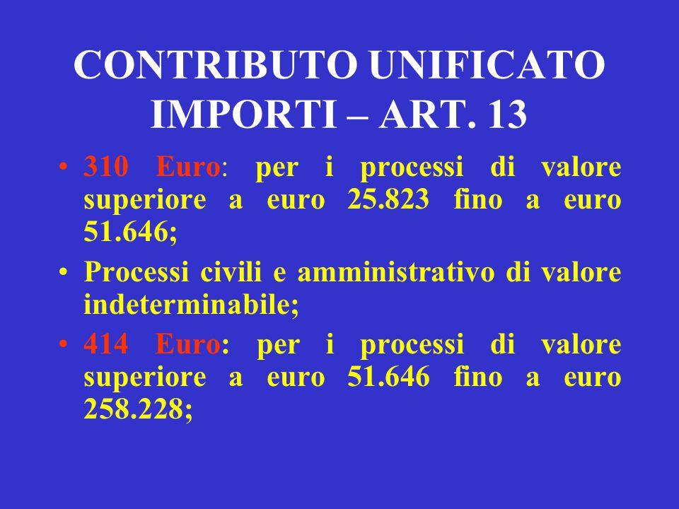 CONTRIBUTO UNIFICATO IMPORTI – ART. 13 62 Euro: per i processi di valore superiore a euro 1.033 fino a euro 5.165; Processi di volontaria giurisdizion