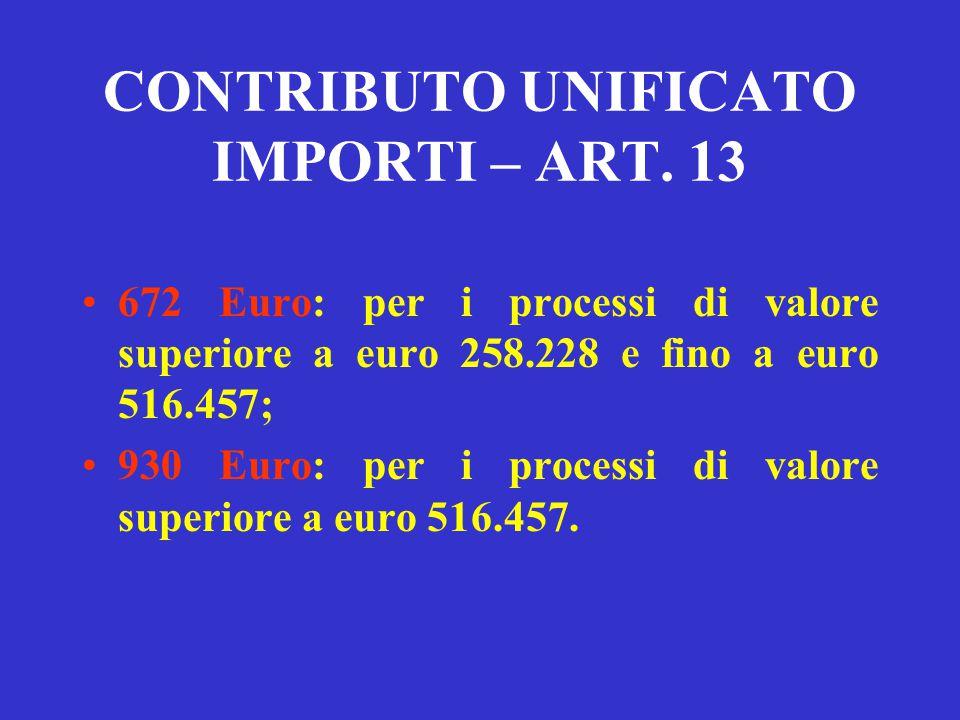 310 Euro: per i processi di valore superiore a euro 25.823 fino a euro 51.646; Processi civili e amministrativo di valore indeterminabile; 414 Euro: p