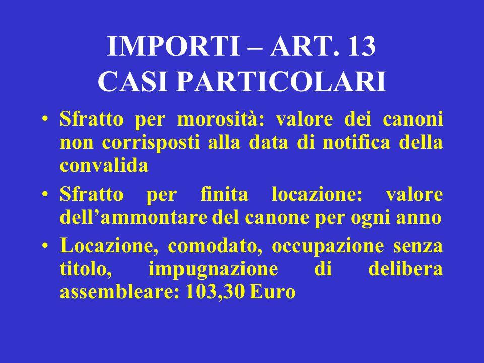 IMPORTI – ART. 13 CASI PARTICOLARI Esecuzioni immobiliari: 155 Euro Esecuzioni mobiliari: 77 Euro Opposizione atti esecutivi 103,30 Euro Procedimenti