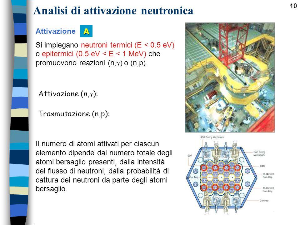 10 Attivazione Si impiegano neutroni termici (E < 0.5 eV) o epitermici (0.5 eV < E < 1 MeV) che promuovono reazioni (n,  ) o (n,p). Il numero di atom