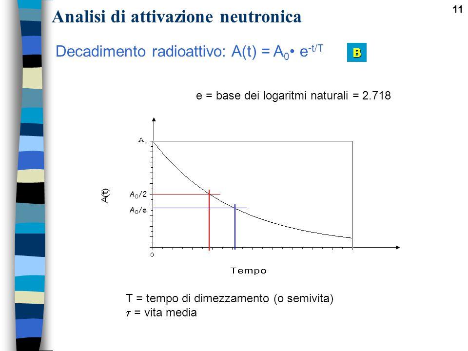 11 A 0 /2 A 0 /e T = tempo di dimezzamento (o semivita)  = vita media Decadimento radioattivo: A(t) = A 0 e -t/T e = base dei logaritmi naturali = 2.