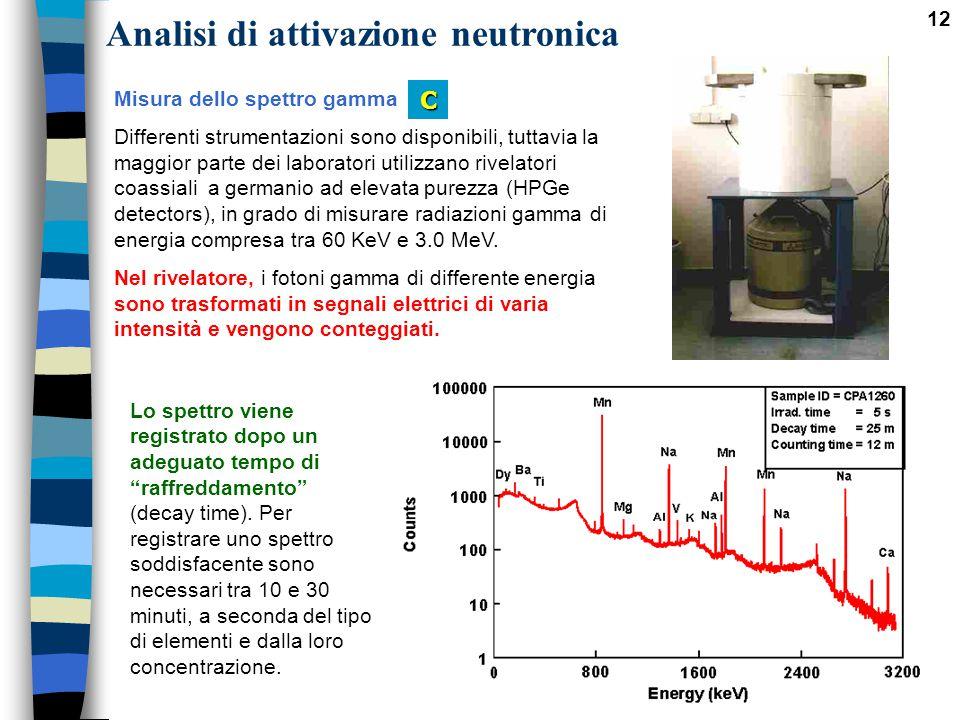 """12 Lo spettro viene registrato dopo un adeguato tempo di """"raffreddamento"""" (decay time). Per registrare uno spettro soddisfacente sono necessari tra 10"""