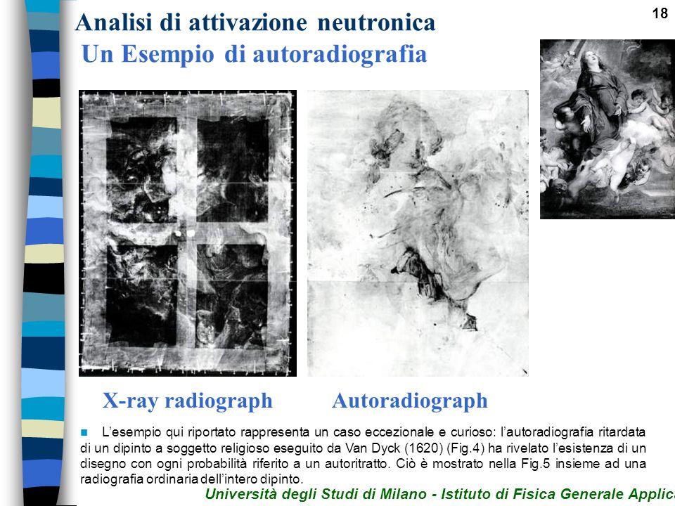 18 Analisi di attivazione neutronica Un Esempio di autoradiografia X-ray radiograph Autoradiograph Università degli Studi di Milano - Istituto di Fisi
