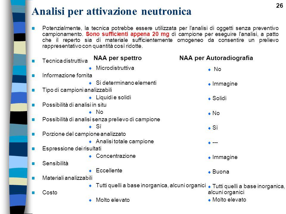 26 Analisi per attivazione neutronica Potenzialmente, la tecnica potrebbe essere utilizzata per l'analisi di oggetti senza preventivo campionamento. S
