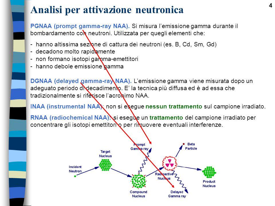 4 PGNAA (prompt gamma-ray NAA). Si misura l'emissione gamma durante il bombardamento con neutroni. Utilizzata per quegli elementi che: - hanno altissi