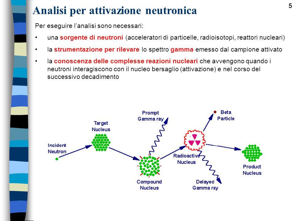 5 Per eseguire l'analisi sono necessari: una sorgente di neutroni (acceleratori di particelle, radioisotopi, reattori nucleari) la strumentazione per