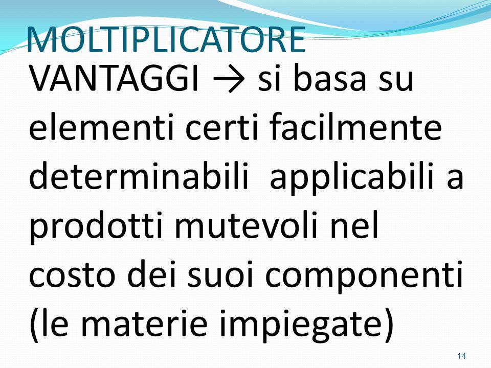 MOLTIPLICATORE VANTAGGI → si basa su elementi certi facilmente determinabili applicabili a prodotti mutevoli nel costo dei suoi componenti (le materie impiegate) 14