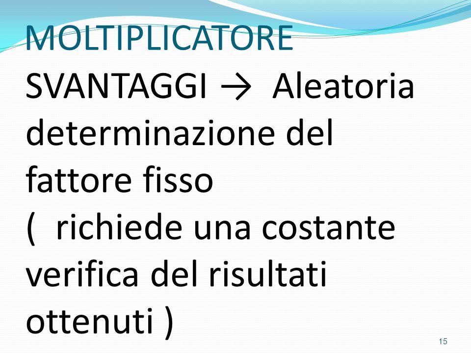 MOLTIPLICATORE SVANTAGGI → Aleatoria determinazione del fattore fisso ( richiede una costante verifica del risultati ottenuti ) 15