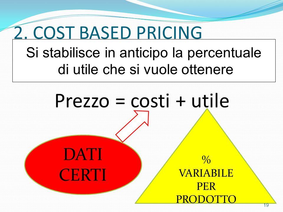 2. COST BASED PRICING Si stabilisce in anticipo la percentuale di utile che si vuole ottenere Prezzo = costi + utile DATI CERTI % VARIABILE PER PRODOT