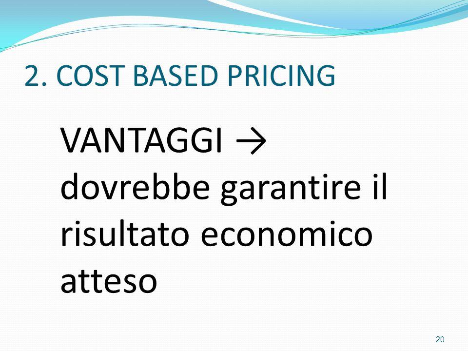 2. COST BASED PRICING VANTAGGI → dovrebbe garantire il risultato economico atteso 20