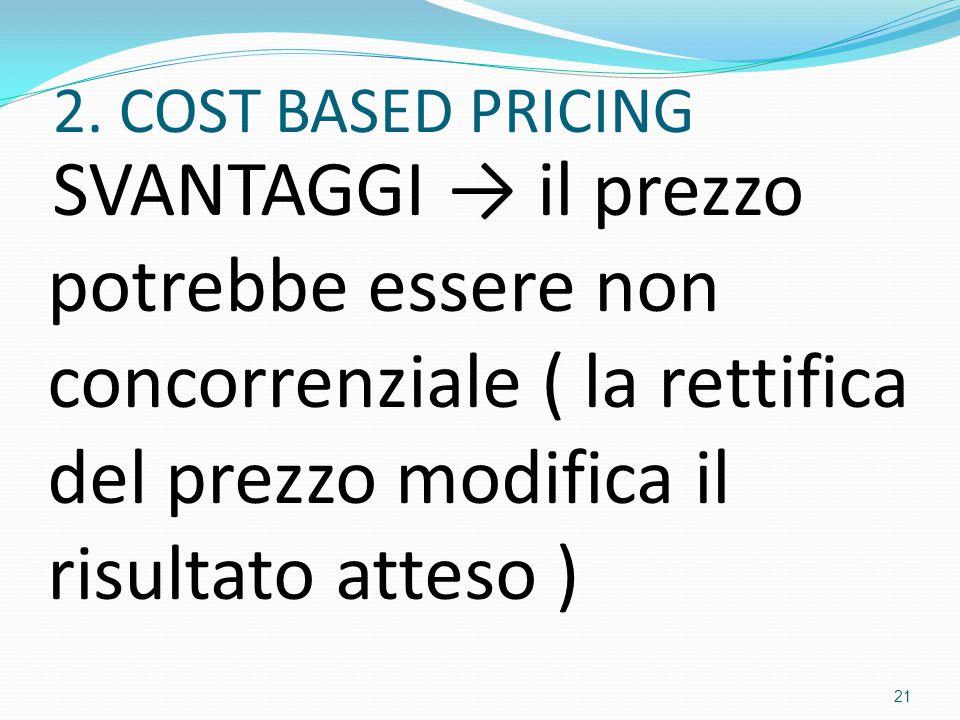 2. COST BASED PRICING SVANTAGGI → il prezzo potrebbe essere non concorrenziale ( la rettifica del prezzo modifica il risultato atteso ) 21