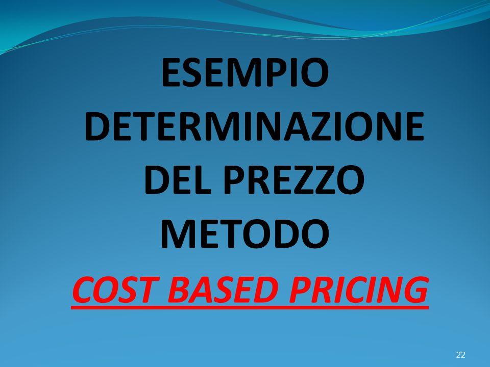 ESEMPIO DETERMINAZIONE DEL PREZZO METODO COST BASED PRICING 22