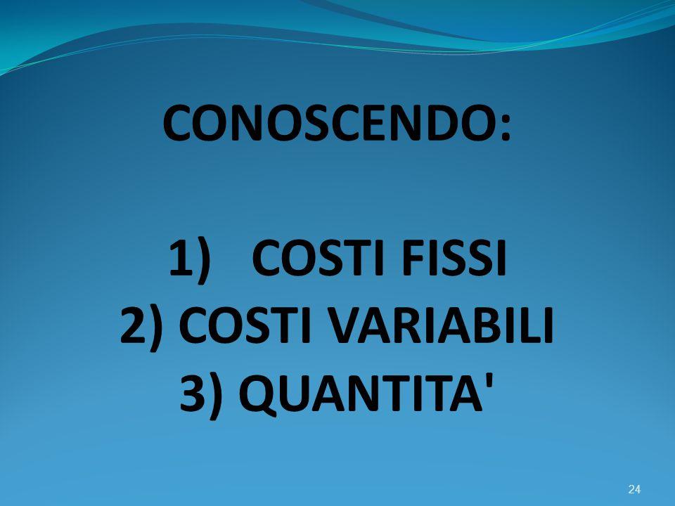 CONOSCENDO: 1)COSTI FISSI 2) COSTI VARIABILI 3) QUANTITA' 24