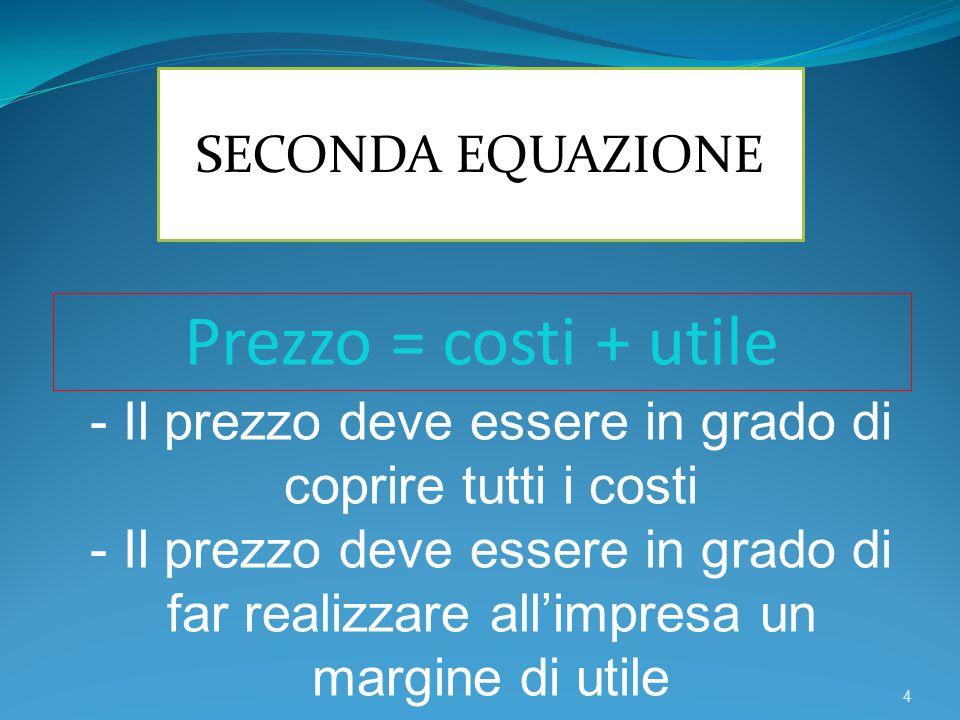 Prezzo = costi + utile SECONDA EQUAZIONE - Il prezzo deve essere in grado di coprire tutti i costi - Il prezzo deve essere in grado di far realizzare