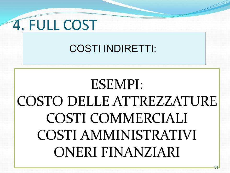 4. FULL COST COSTI INDIRETTI: ESEMPI: COSTO DELLE ATTREZZATURE COSTI COMMERCIALI COSTI AMMINISTRATIVI ONERI FINANZIARI 51