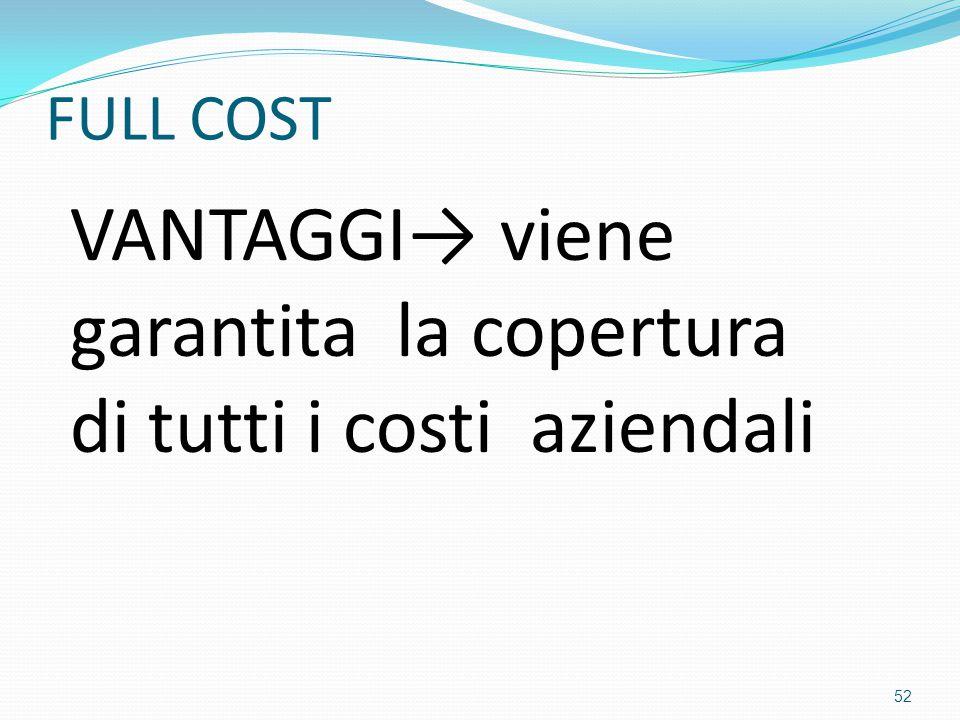 FULL COST VANTAGGI→ viene garantita la copertura di tutti i costi aziendali 52