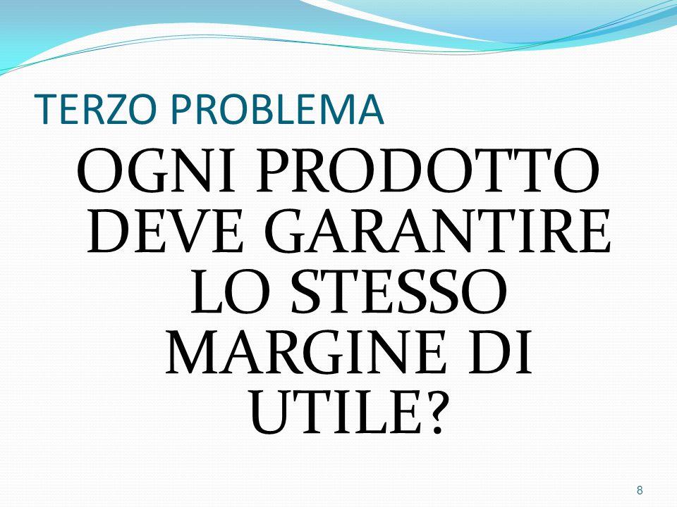 TERZO PROBLEMA OGNI PRODOTTO DEVE GARANTIRE LO STESSO MARGINE DI UTILE? 8
