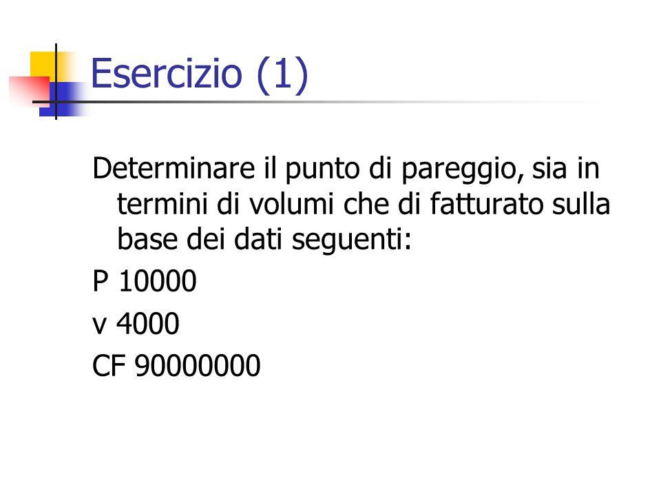 Esercizio (1) Determinare il punto di pareggio, sia in termini di volumi che di fatturato sulla base dei dati seguenti: P 10000 v 4000 CF 90000000