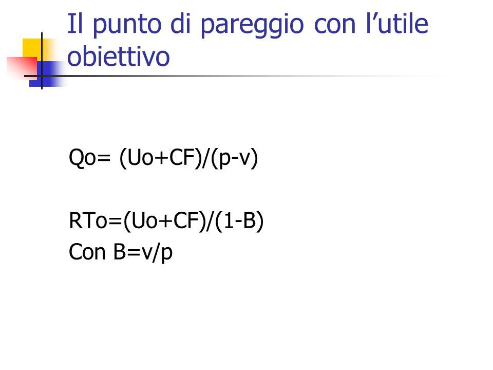Il punto di pareggio con l'utile obiettivo Qo= (Uo+CF)/(p-v) RTo=(Uo+CF)/(1-B) Con B=v/p