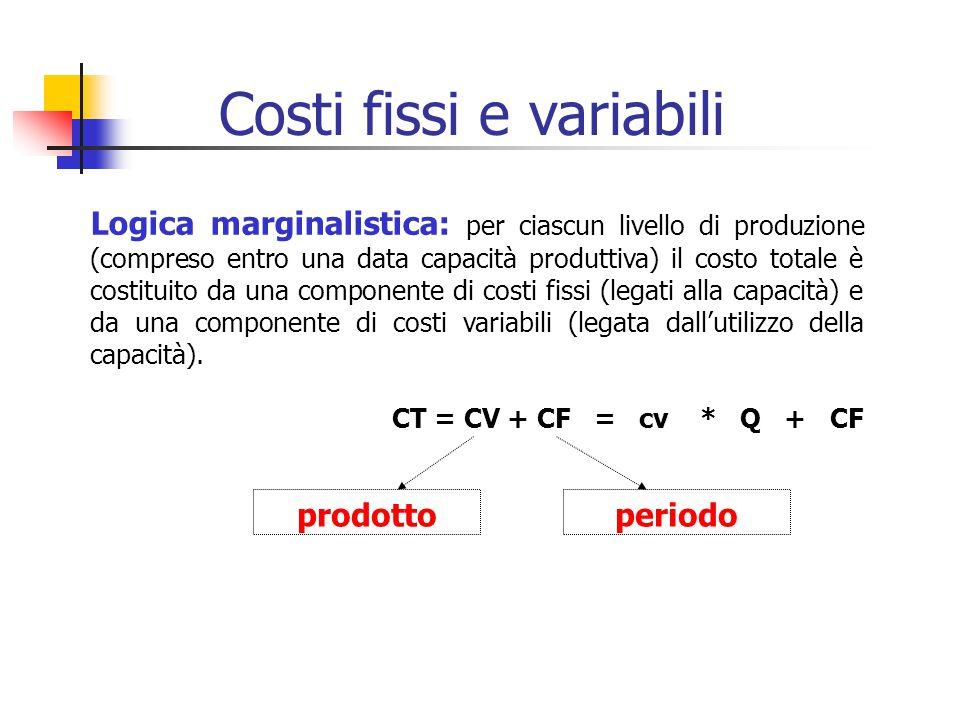 Logica marginalistica: per ciascun livello di produzione (compreso entro una data capacità produttiva) il costo totale è costituito da una componente di costi fissi (legati alla capacità) e da una componente di costi variabili (legata dall'utilizzo della capacità).