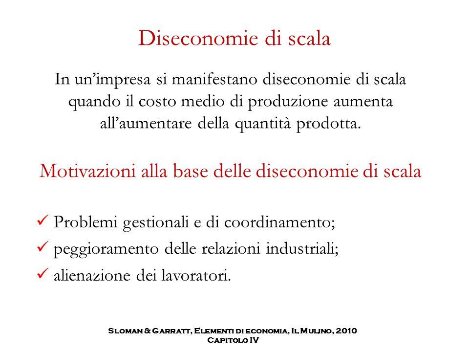 Diseconomie di scala In un'impresa si manifestano diseconomie di scala quando il costo medio di produzione aumenta all'aumentare della quantità prodot