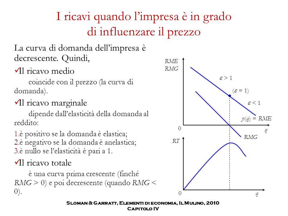 I ricavi quando l'impresa è in grado di influenzare il prezzo La curva di domanda dell'impresa è decrescente. Quindi, Il ricavo medio coincide con il